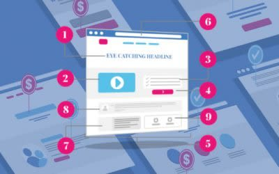 Blueprint for a High Converting Landing Page