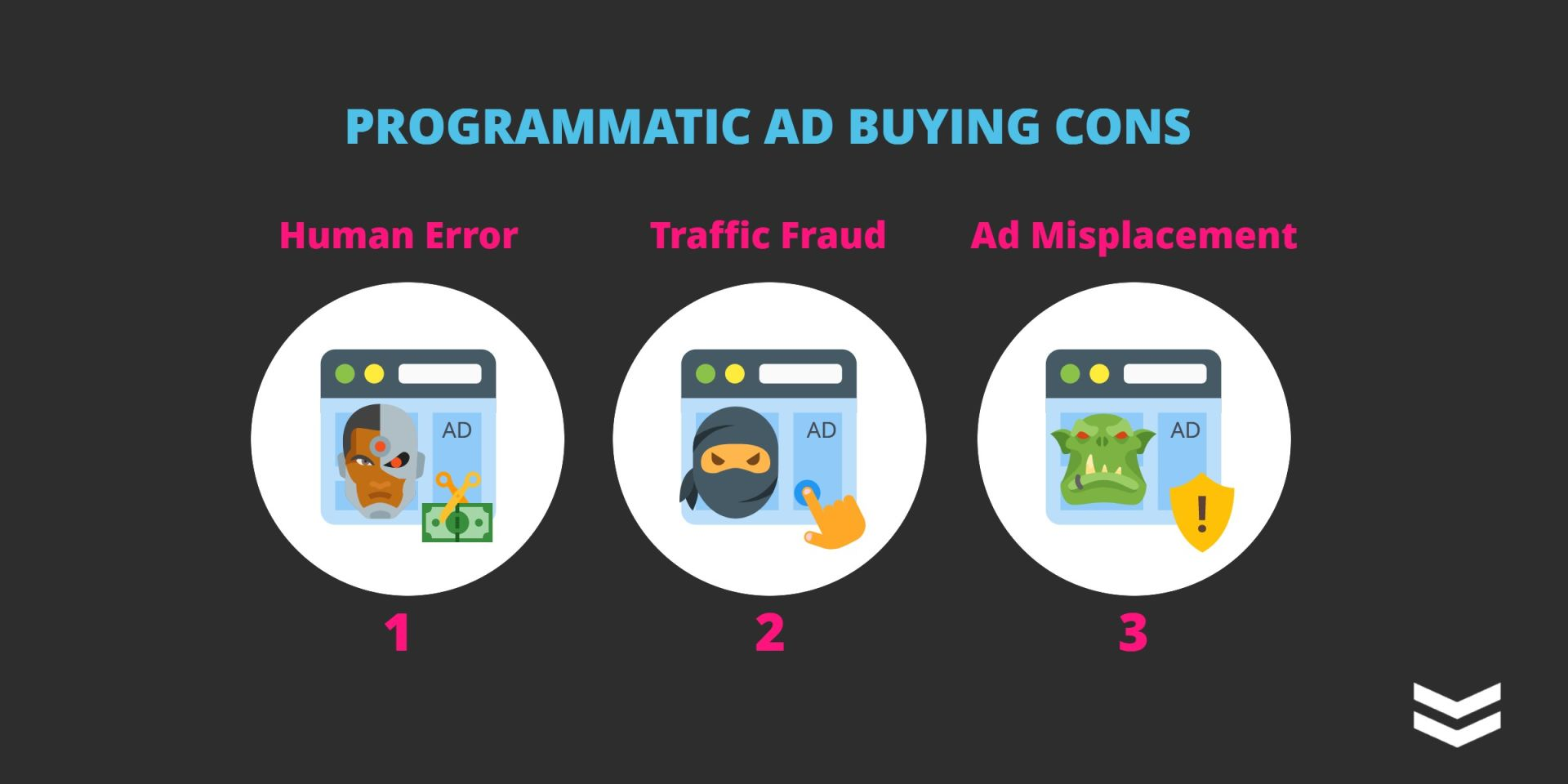 pros and cons of programmatic graphic cons of programmatic